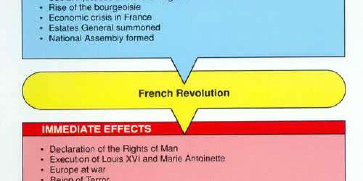 French Revolution His 32bit .rar Full Version Pc Software Key Patch